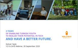 The Power of Youth Communities In Scaling Up Skills Innovation